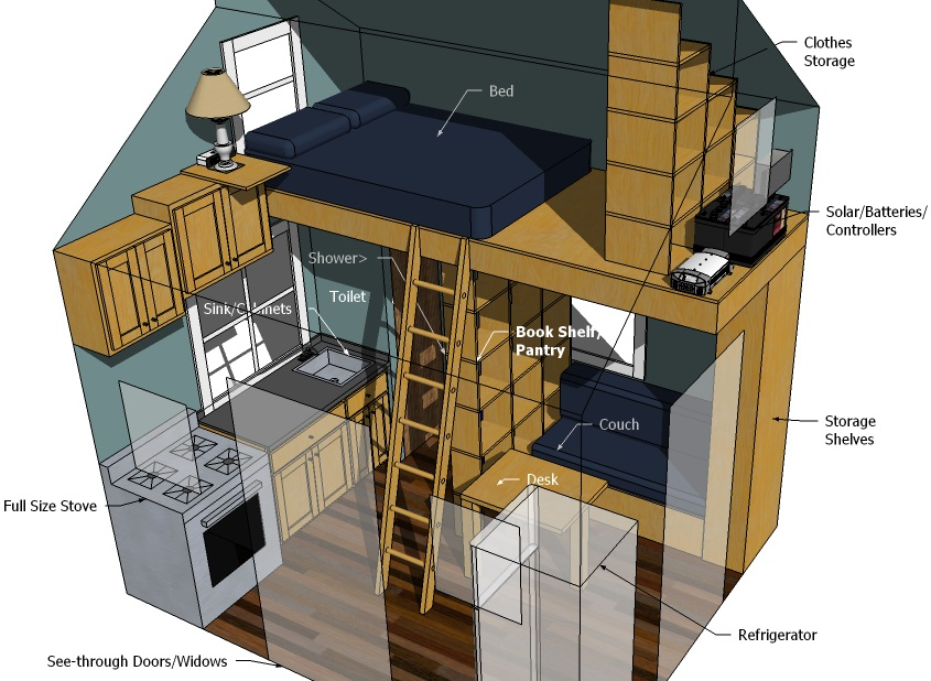 Tiny Eco House Plans